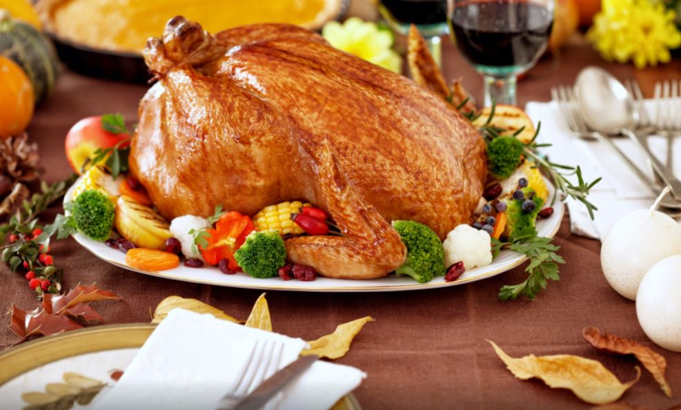 Possible Thanksgiving Dinner